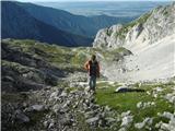 Grintovec in Kočnapogled nazaj na lepši del poti