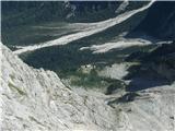Grintovec in Kočnapogled z Dolške škrbine na Češko kočo