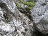Slovenski slapovi vodotokov Pojeklenici se spustimo dol do mostička.