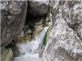 Slovenski slapovi vodotokov Povsod se pretaka voda.