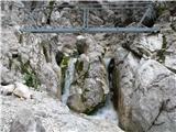 Slovenski slapovi vodotokov Smo že na drugi strani pred mostičkom. Sedaj pa v plezarijo k Drugemu slapu.