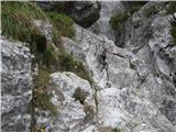 Slovenski slapovi vodotokov Po klinih in jeklenicah k slapu.