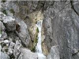 Slovenski slapovi vodotokov Povsod se s skal preliva voda .