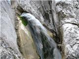 Slovenski slapovi vodotokov Voda se prebija prek ozhih prehodov in pada navzdol.