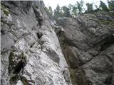 Slovenski slapovi vodotokov Izza skal se bo prikazal ta glavni.