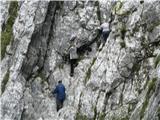 Slovenski slapovi vodotokov Če je šlo gor, bo šlo tudi dol.