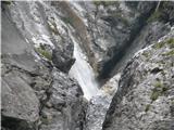 Slovenski slapovi vodotokov Pogledi na sklop teh štirih slapov pa so res enkratni.