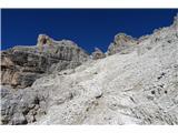 Lastron dei Scarperi (2957)že od daleč sem predvideval kje bi bil lahko prehod