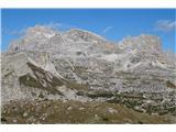 Lastron dei Scarperi (2957)še pogled na obiskan vrh v sredini