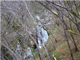 Slovenski slapovi vodotokov Slišimo šumenje vode in res zagledamo slapove.