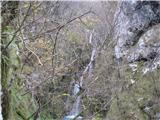 Slovenski slapovi vodotokov Višje se vidi še cel niz slapov, ki padajo v tolmune in se iz tolmunov prek skal prelivajo naprej.