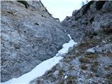 Mrzla goraV Hudem prasku je snega samo za vzorec.