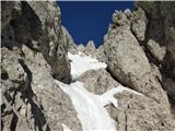 Mrzla goraProti vrhu več snega in bolj strmo.
