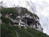 Mrzla goraVsaj zobe kaže zima, če že ne da snega.