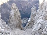 Križevnik-Molička peč-Veliki vrh-Dleskovec