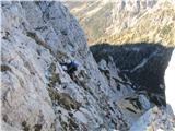 Kalška goraTik pod vrhom postane strmina precejšnja