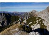 Monte PisimoniTik pred ciljem