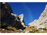 Monte PisimoniPogled v pobočja nad potjo