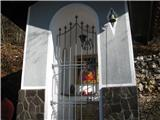 Znamenja (križi in kapelice) na planinskih potehBila je postavljena po I.sv. vojni in pred kratkim obnovljena.