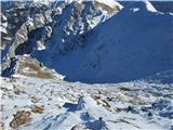 BegunjščicaŠentanc na vrhu skoraj kopen, nižje je precej bolje.