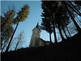 Znamenja (križi in kapelice) na planinskih potehpogled od kapelice