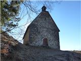 Znamenja (križi in kapelice) na planinskih potehcerkev sv. Petra do spredaj
