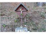 Znamenja (križi in kapelice) na planinskih potehKar ne zmanjka jih.