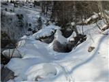 Turska goraVeliko snega že pri izviru.