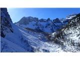 KredaricaPogled na presmučano - od Kurice do strmin s trdim snegom pod Velikim Draškim vrhom.