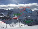 Marmolada pozimiZ vrha se smuča desno od grebena...