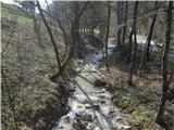 Kamniški vrhzačetek in konec poti