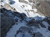 Mrzla goraPlaziči novega snega na dokaj ledeno podlago.