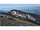Storžič Pogled z vrh M. Grintovca na Cjanovco
