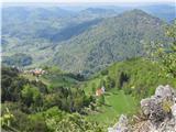 Polhograjska Grmadapogled na Polhograjsko  Goro
