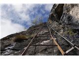 Cima SAT - po neskončnih lojtricah nad GardoKonkretnih 70m vzpona po tem železju