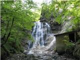 Slovenski slapovi vodotokov Tu z desne je opuščena elektrarna , ki je delovala v času barona Borna.