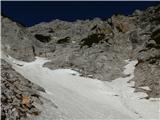 Mrzla goraZa pristop do klinov skoka sem izbral levi snežni jezik.