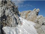 Ojstricapod vrhom