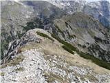 Kalški grebenGreben proti Kalški gori