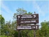 Srednji Velebitna cesti Jablanac - planinski dom Alan, vstopnina v park je 45 kun po osebi, ne glede s čim vstopiš