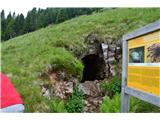 BegunjščicaRudnik mangana .Na območju Begunjščice so bili kar trije.Nehali so s kopanjem že v 19.stol.