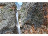 Slovenski slapovi vodotokov Pod sam slap in na razgledišče pa nisem šel.