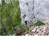 Grintovec in Kočnanadaljevanje - pot čez Taško