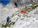 Grintovec in Kočnarazpotje na Dolcih in prvo melišče na sedlo proti bivaku