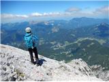 Grintovec in Kočnapogled v dolino na Jezersko