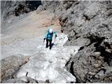 Grintovec in Kočnačez dva taka snežna jezika do Grintovca je trenutno še potrebno stopiti