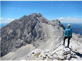 Grintovec in Kočnapogled na Kočni - iz poti na Grintovec