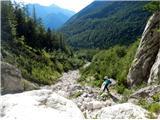Grintovec in Kočnasestop v zadnjem delu poti