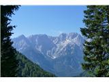 Trupejevo poldne - Vošcaprvi pogledi na naše gore s parkirišča na Železni cesti