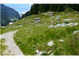 Slovenske planine v vseh letnih časihSe že vidi planšarija.